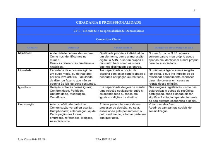 1                                             CIDADANIA E PROFISSIONALIDADE                                          CP 1 ...