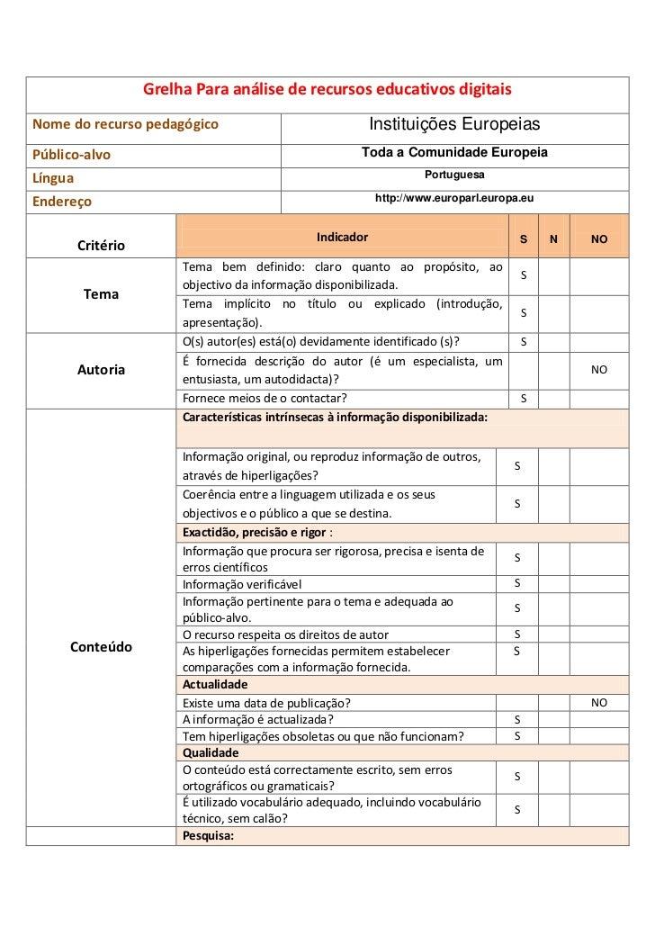 Grelha Para análise de recursos educativos digitaisNome do recurso pedagógico                                Instituições ...