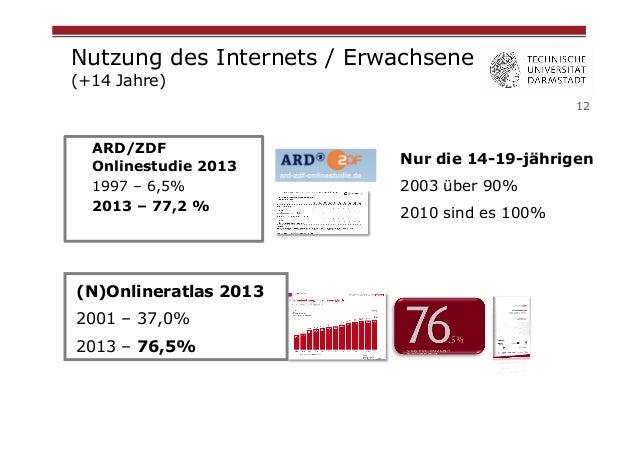 Nutzung des Internets / Erwachsene (+14 Jahre) 12  ARD/ZDF Onlinestudie 2013 1997 – 6,5% 2013 – 77,2 %  (N)Onlineratlas 20...