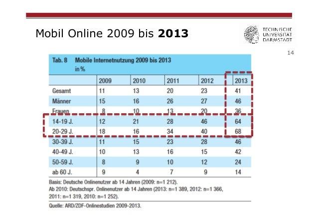 Mobil Online 2009 bis 2013 14