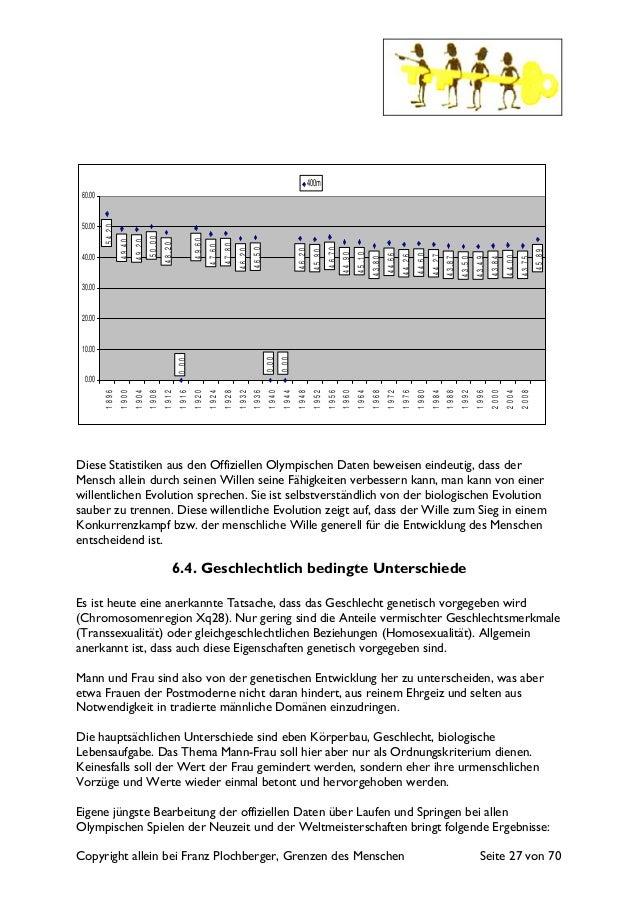 Copyright allein bei Franz Plochberger, Grenzen des Menschen Seite 27 von 70 54.20 49.40 49.20 50.00 48.20 49.60 47.60 47....