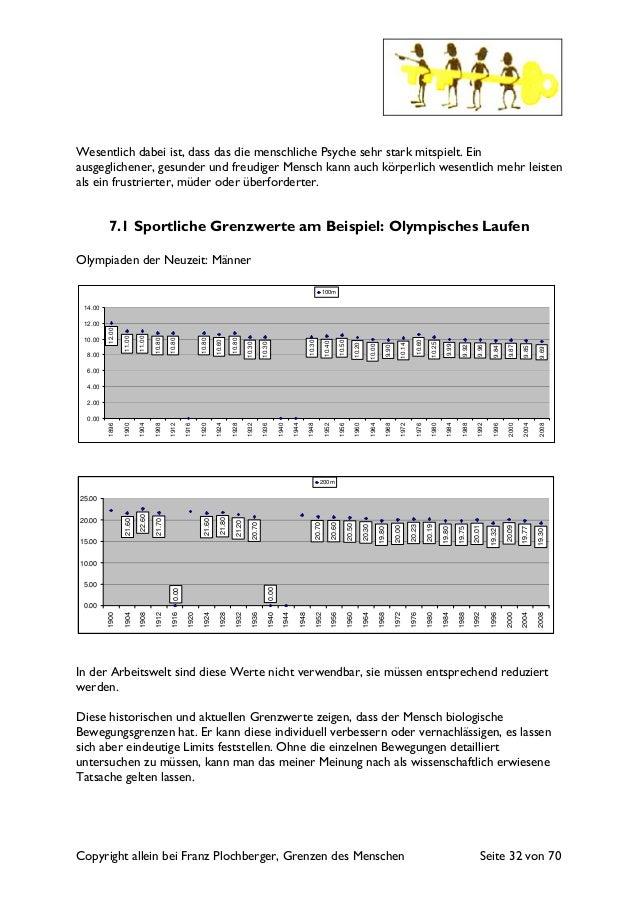 Copyright allein bei Franz Plochberger, Grenzen des Menschen Seite 32 von 70 Wesentlich dabei ist, dass das die menschlich...