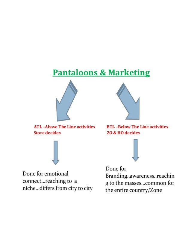 7 ps of marketing pantaloons Pantaloon retail (india) limited (pril) was set up as manz wear private  the  service marketing mix of pantaloons – a leading retail store 1.