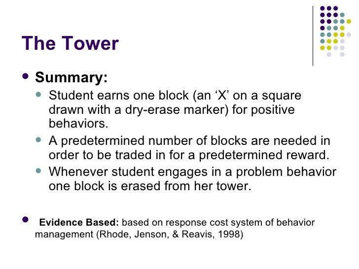 Gretchko Presentation Interfering Behaviors