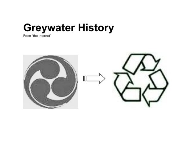 """Greywater History  From """"the Internet'     i: > (  (5,5-/"""