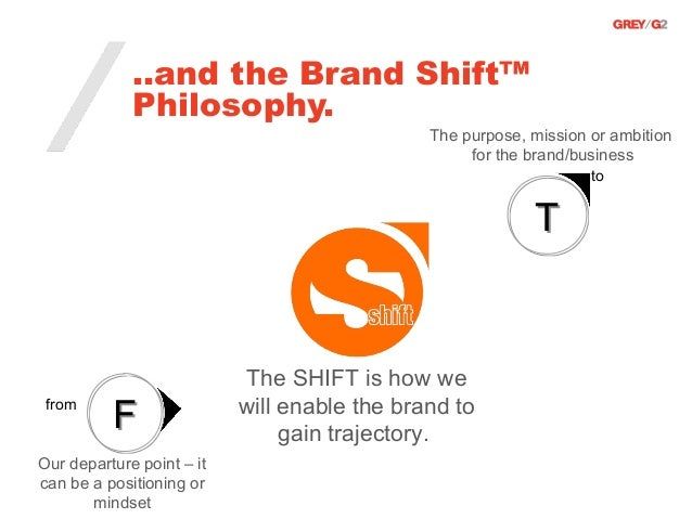 ..and the Brand Shift™             Philosophy.                                              The purpose, mission or ambiti...