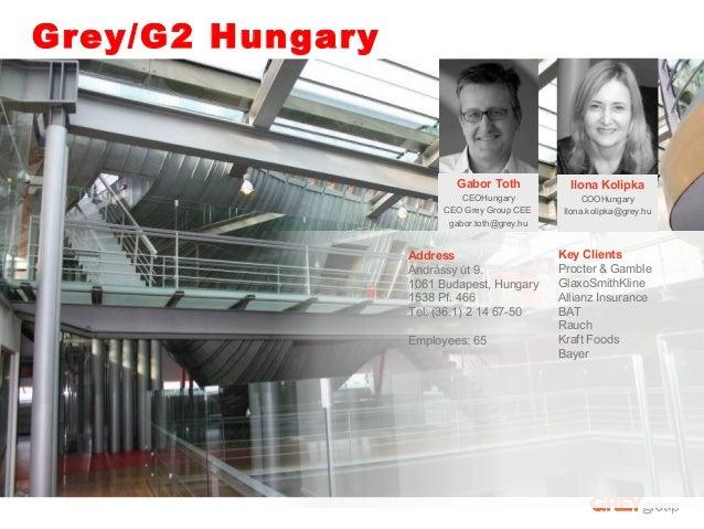 Grey/G2 Hungary                          Gabor Toth           Ilona Kolipka                           CEOHungary          ...
