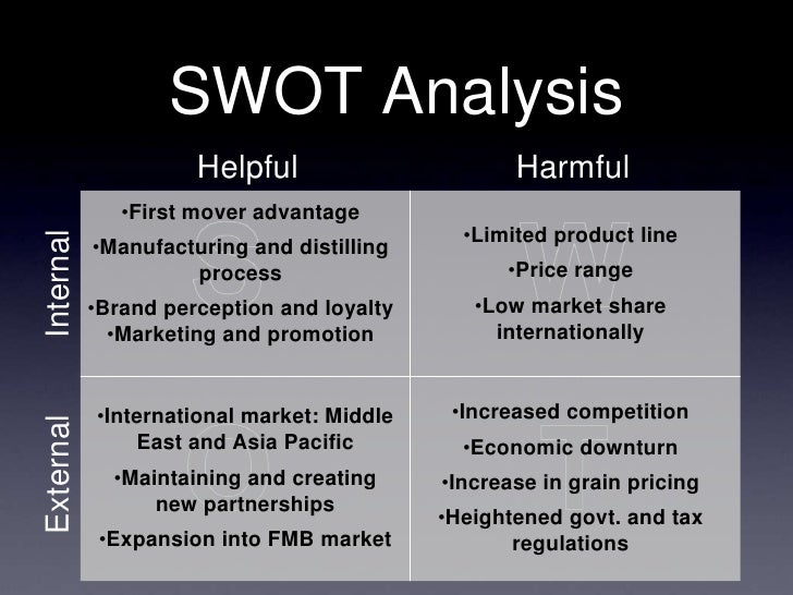 swot analysis of guinness Diageo company profile - swot analysis: the world's leading spirits producer,  diageo, also ranks 13th globally in beer this profile analyses beer's.