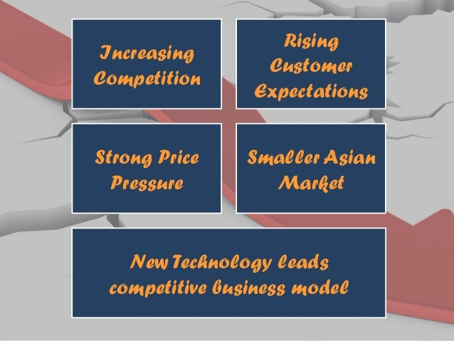 the market potential for internship in china and competitive analysis of the challenges and opportun To understand the structure of ceramic ware market by identifying its various subsegments to share detailed information about the key factors influencing the growth of the market (growth potential, opportunities, drivers, industry-specific challenges and risks.