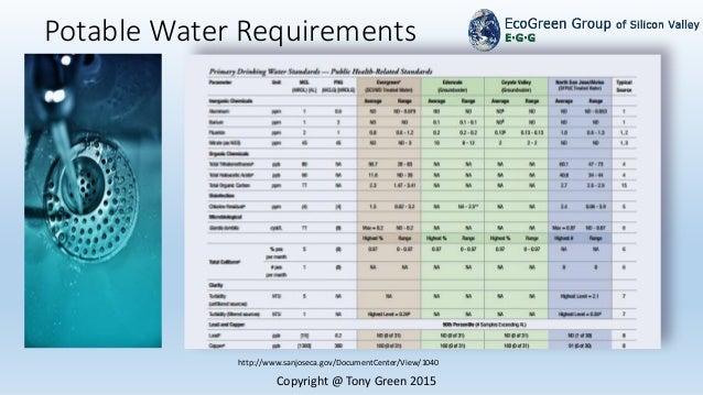 Grey Water Systems Presentation 6 18 2015 Final