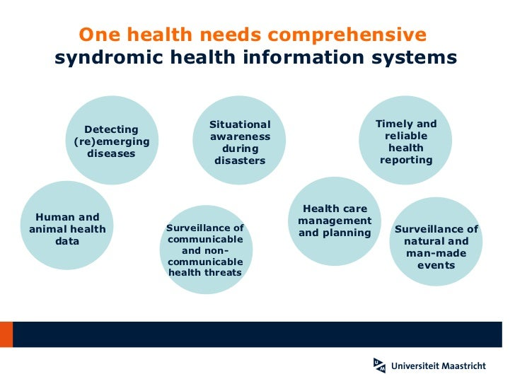 Healthinformationsystems Who