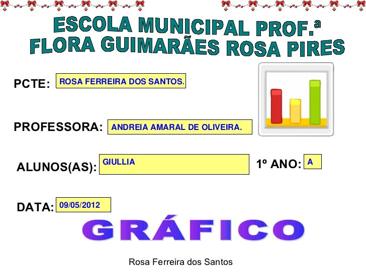 PCTE:   ROSA FERREIRA DOS SANTOS.PROFESSORA:           ANDREIA AMARAL DE OLIVEIRA.ALUNOS(AS):                     GIULLIA ...