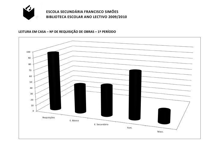 ESCOLA SECUNDÁRIA FRANCISCO SIMÕES                   BIBLIOTECA ESCOLAR ANO LECTIVO 2009/2010   LEITURA EM CASA – Nº DE RE...