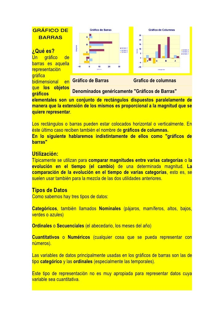GráFico De Barras 6º