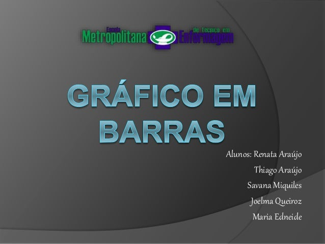 Alunos: Renata Araújo Thiago Araújo Savana Miquiles Joelma Queiroz Maria Edneide