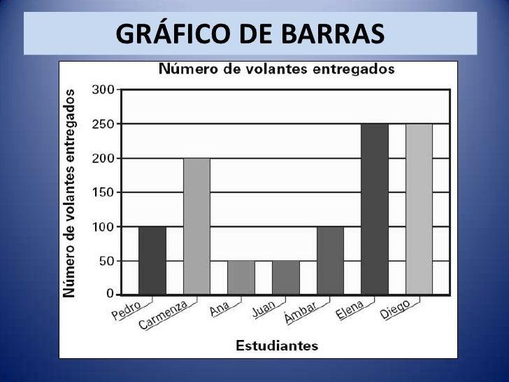 GRÁFICO DE BARRAS<br />