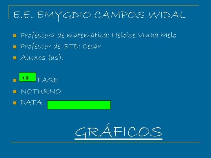 E.E. EMYGDIO CAMPOS WIDAL <ul><li>Professora de matemática: Heloise Vinha Melo </li></ul><ul><li>Professor de STE: Cesar <...