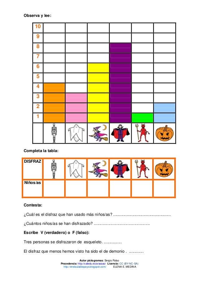 Observa y lee: 10 9 8 7 6 5 4 3 2 1 Completa la tabla: DISFRAZ Niños/as Contesta: ¿Cuál es el disfraz que han usado más ni...