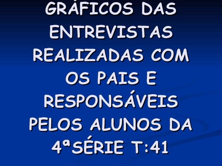 GRÁFICOS DAS ENTREVISTAS REALIZADAS COM OS PAIS E RESPONSÁVEIS PELOS ALUNOS DA 4ªSÉRIE T:41