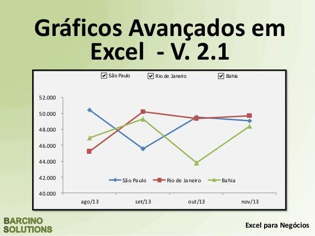 Excel para Negócios Gráficos Avançados em Excel - V. 2.1 São Paulo Rio de Janeiro Bahia 40.000 42.000 44.000 46.000 48.000...