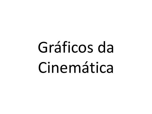 Gráficos da  Cinemática