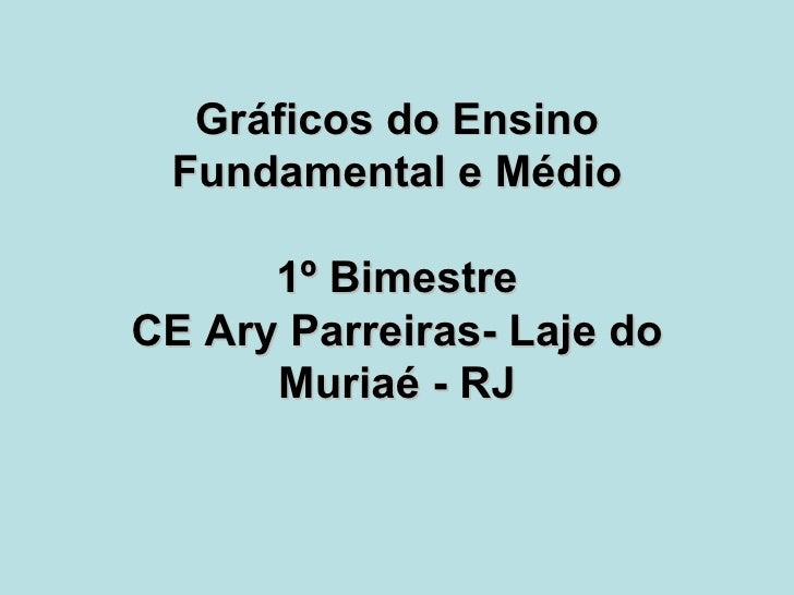 Gráficos do Ensino Fundamental e Médio 1º Bimestre CE Ary Parreiras- Laje do Muriaé - RJ