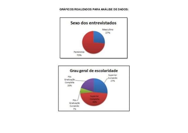 GRÁFICOS REALIZADOS PARA ANÁLISE DE DADOS:
