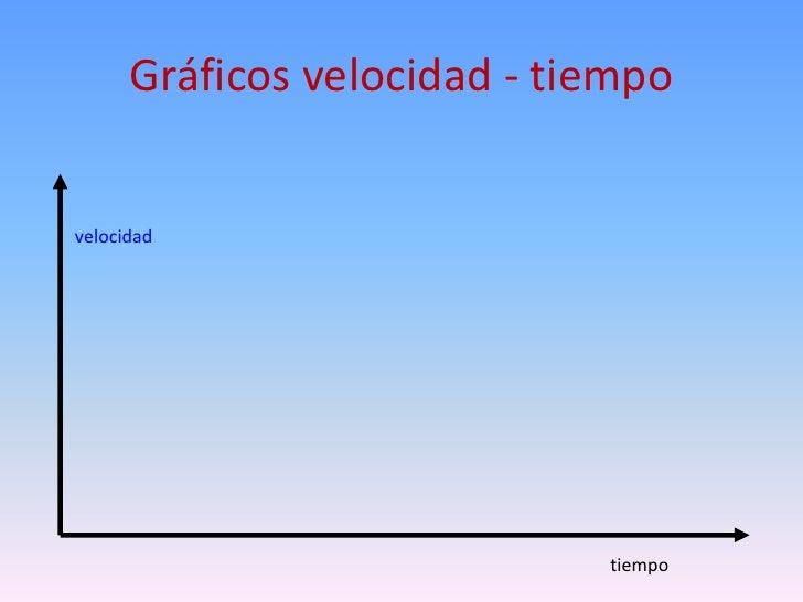 Gráficos velocidad - tiempovelocidad                             tiempo