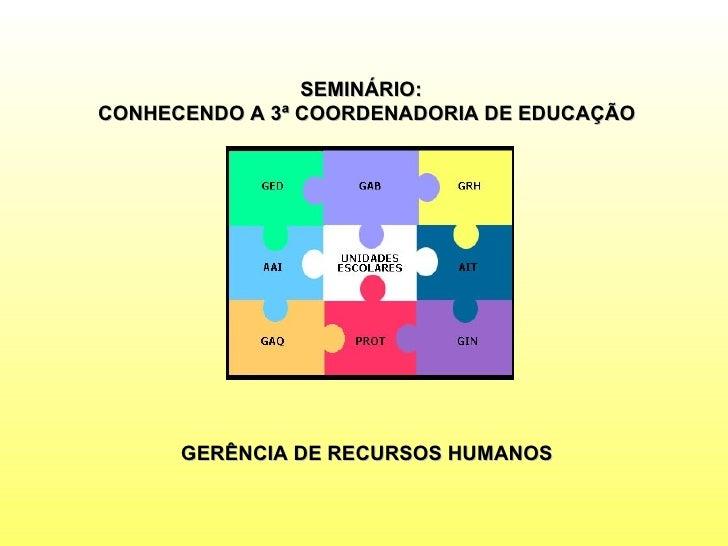 SEMINÁRIO:CONHECENDO A 3ª COORDENADORIA DE EDUCAÇÃO      GERÊNCIA DE RECURSOS HUMANOS
