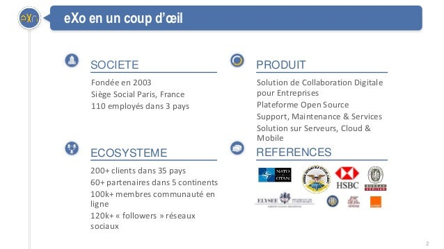 2 eXo en un coup d'œil ECOSYSTEME REFERENCES PRODUITSOCIETE Fondée en 2003 Siège Social Paris, France 110 employés dans 3 ...