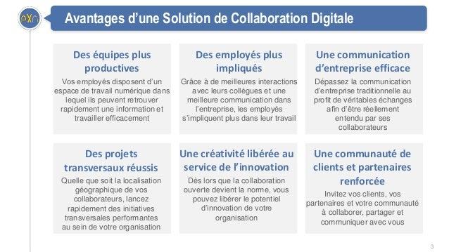 3 Avantages d'une Solution de Collaboration Digitale Des équipes plus productives Vos employés disposent d'un espace de tr...