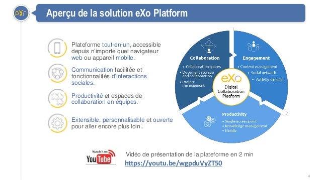 4 Aperçu de la solution eXo Platform Plateforme tout-en-un, accessible depuis n'importe quel navigateur web ou appareil mo...