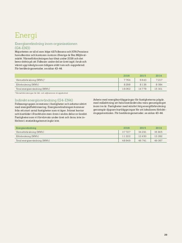 29. 29 Energi Energianvändning ... 985233b96faa5