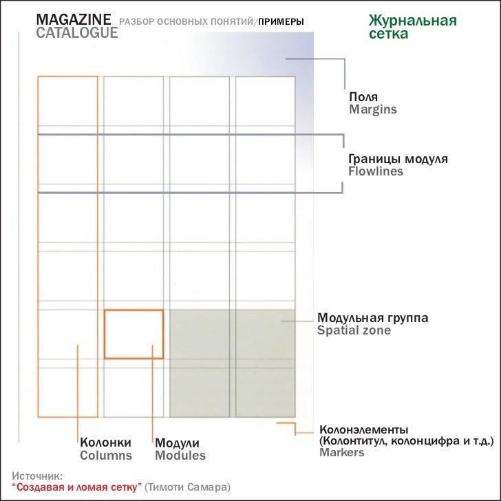 MAGAZINE РАЗБОР ОСНОВНЫХ ПОНЯТИЙ/ПРИМЕРЫ           Журнальная    CATALOGUE                                          сетка ...