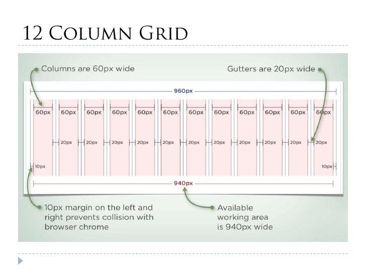 Grid System Cbil360 Com