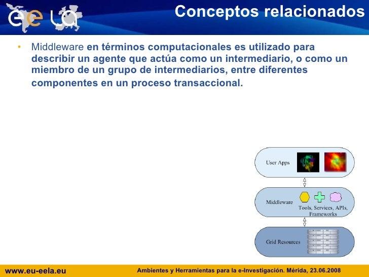 Conceptos relacionados <ul><li>Middleware  en términos computacionales es utilizado para describir un agente que actúa com...