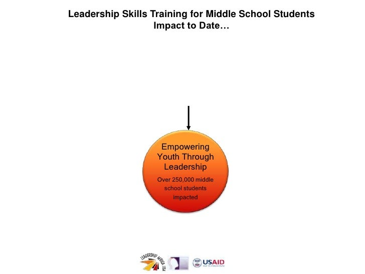 how to develop leadership skills in students