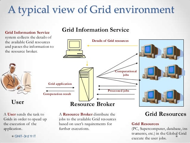 grid computing Comparison of mathematica and grid computing gridmathematica makes grid computing accessible in a convenient and scalable way.