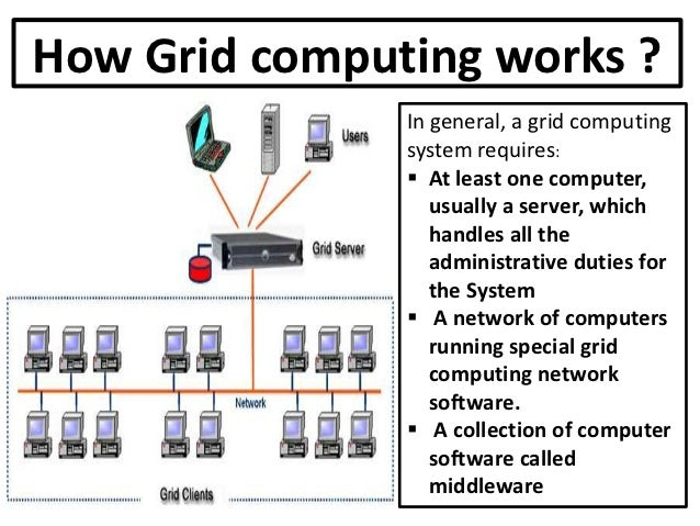 Grid computing diagram search for wiring diagrams grid computing ppt rh slideshare net explain grid computing with diagram grid computing technology ccuart Images
