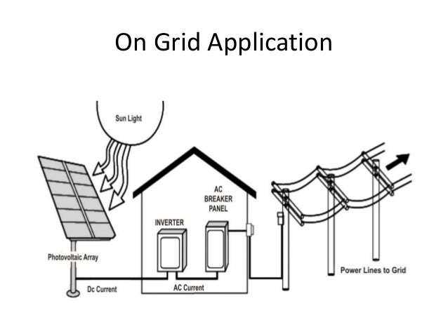 On Grid Application