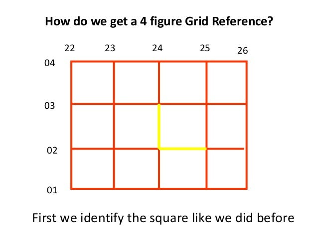 how to write a grid reference