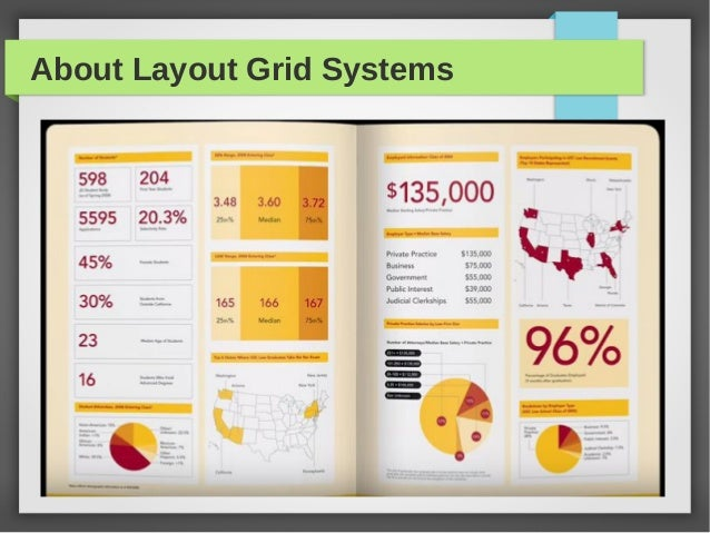 grid systems in graphic design by admec multimedia institute