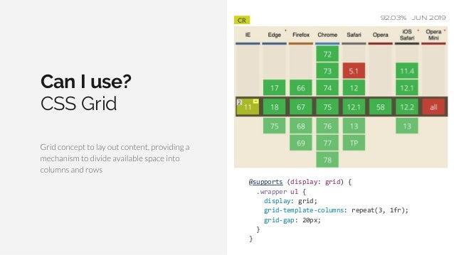 """Basic Alternatives Float GridFlex <div class=""""container""""> <div class=""""box a"""">A</div> <div class=""""box b"""">B</div> <div class..."""