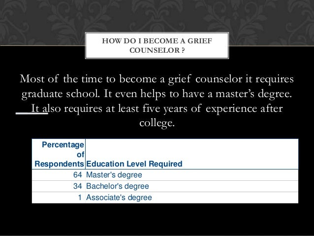 Grief Counseling 2014