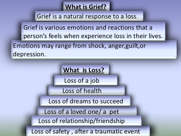healthy grief and job Grief is the body's natural response to such as the loss of a job, a learn more about the stages of grief and how to manage it in a healthy way.