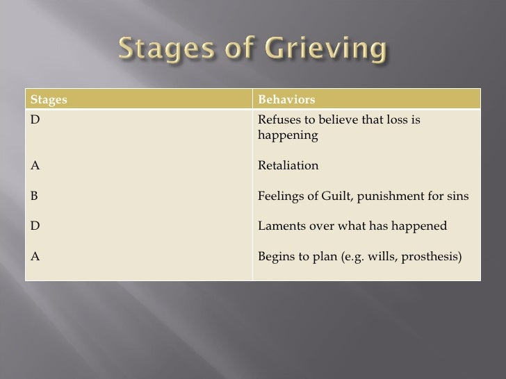 Stages Behaviors D A B D A Refuses to believe that loss is happening Retaliation Feelings of Guilt, punishment for sins La...