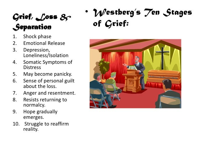 "the five stages of grief according to the kubler ross model of 1969 in her book on death and dying You might be familiar with the idea of the five stages of grief, aka the kübler-ross model, named for the psychiatrist elisabeth kübler-ross, who introduced it in her 1969 book ""on death."