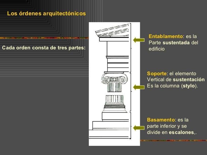 Arquitectura griega for Que es arquitectura definicion