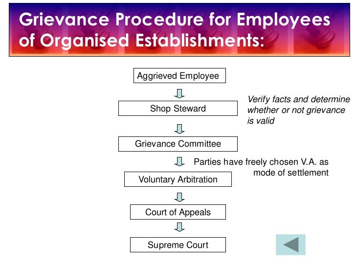 Study Of Grievance Procedure In Bharat Gears Limited ...