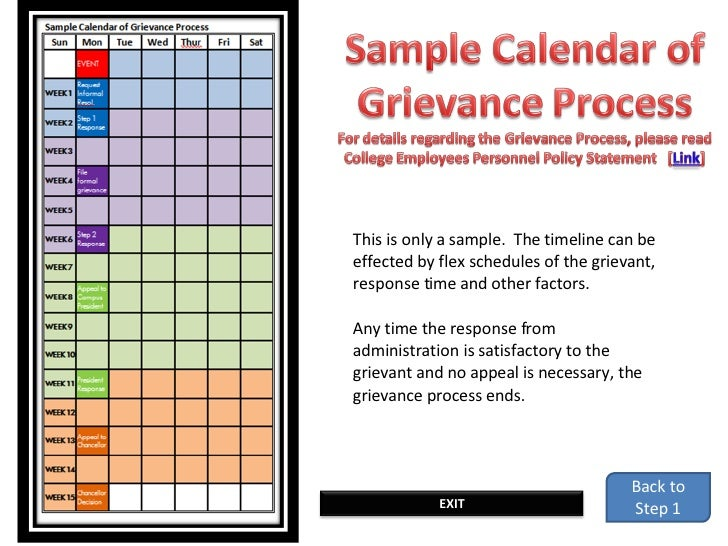 Grievance procedure flowchart grievance process exit 3 thecheapjerseys Image collections